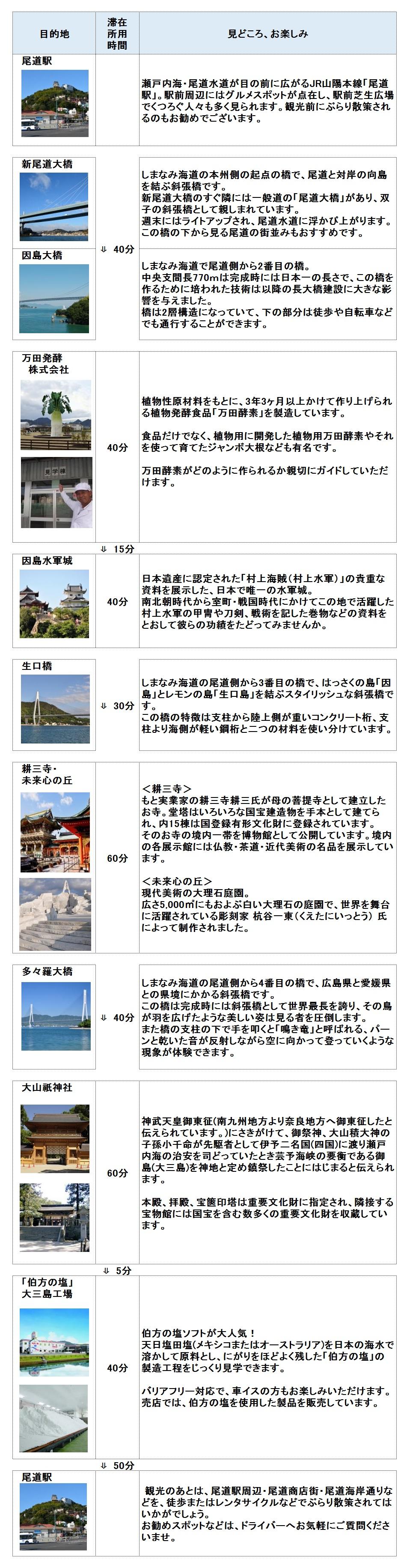 10.shimanami