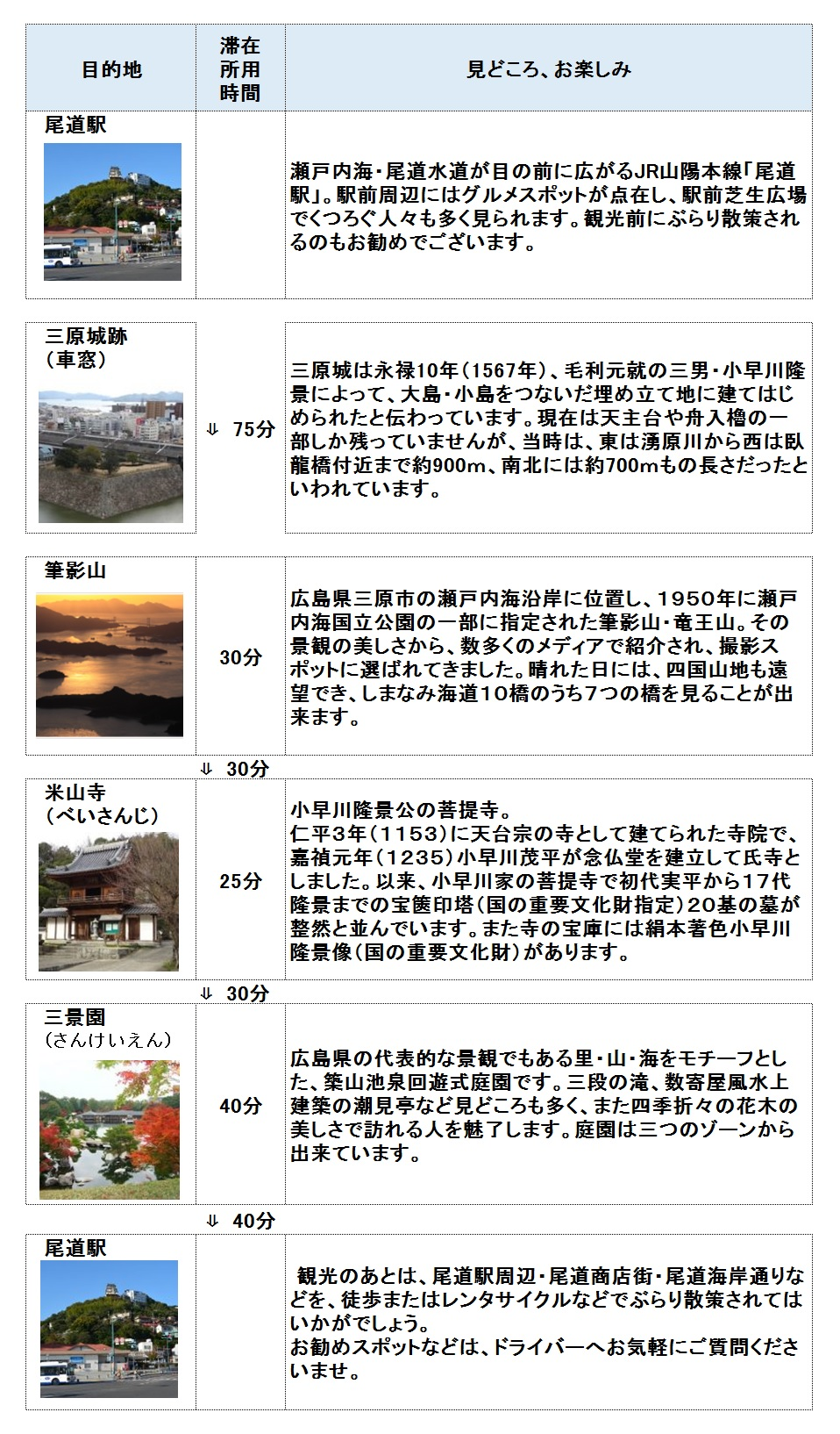 6.mihara4.5